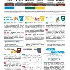 Calendario settimanale per la raccolta dei vari tipi di rifiuto nei diversi quartieri della città