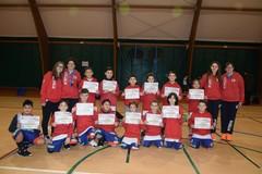 Lions al torneo minibasket di Corato