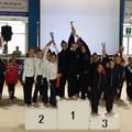 L'Iris vince il titolo interregionale Allieve di ginnastica ritmica